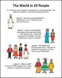 World in Ten People
