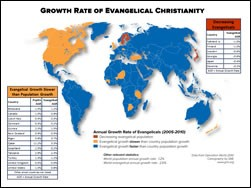 Growth Rate of Evangelical Christianity
